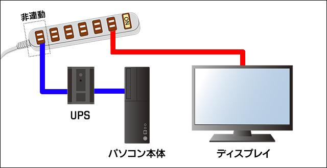 UPS接続図
