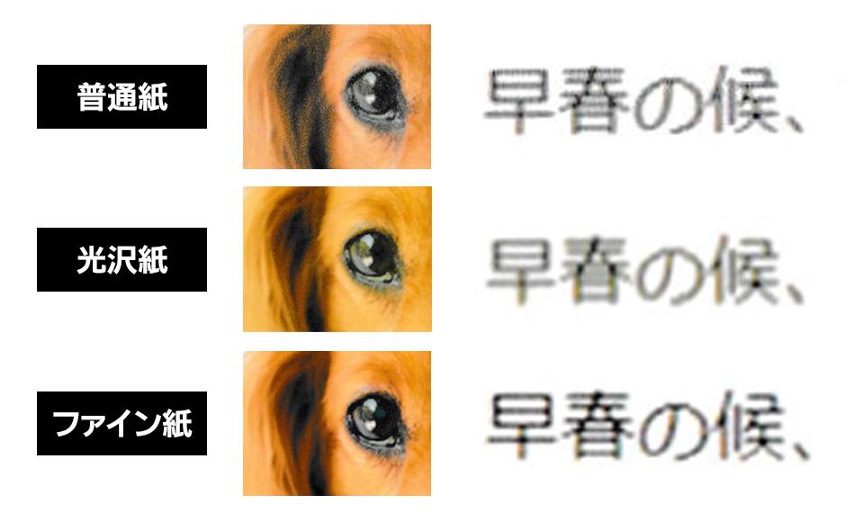 光沢紙・普通紙・スーパーファイン紙を印刷したときの比較画像