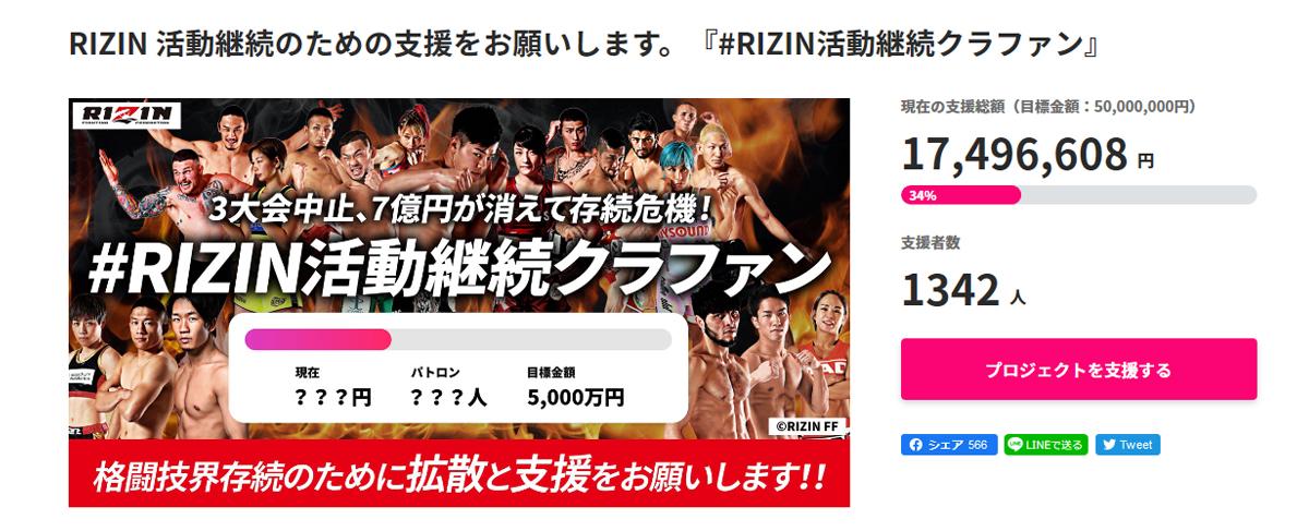 RIZINのクラファン