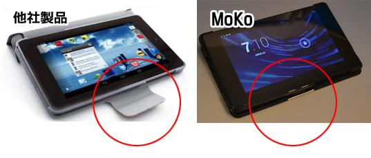 新Nexus7用MoKoカバーのペラペラ部分