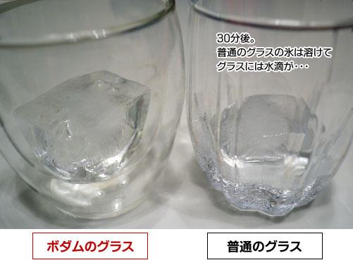 ボダムのグラスは水滴が付かない