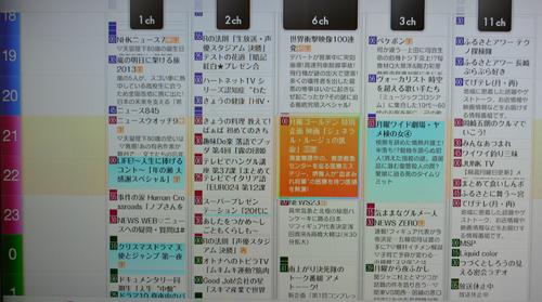 宮崎のトルネ番組表
